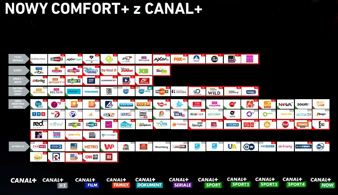 COMFORT + z CANAL+